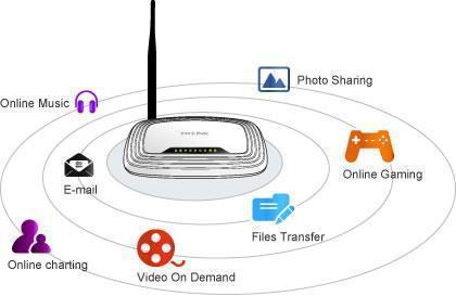 Di chuyển Router để wifi chạy nhanh hơn