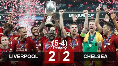 Liverpool 2-2 (pen 5-4) Chelsea: Thắng nghẹt thở, Liverpool đoạt Siêu cúp châu Âu