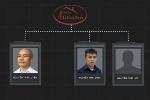 3 năm hoạt động của Công ty địa ốc Alibaba