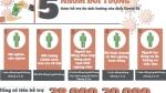 Hỗ trợ hơn 61.500 tỉ đồng cho hàng triệu hộ nghèo, người lao động