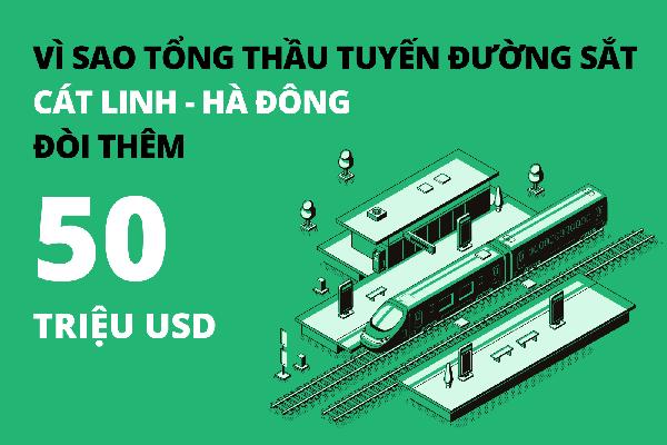 Vì sao tổng thầu tuyến đường sắt Cát Linh - Hà Đông đòi thêm 50 triệu USD?