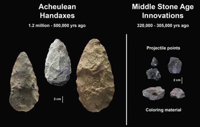 """Các loại công cụ đột ngột thay đổi """"180 độ"""" sau thời gian hồ sơ khảo cổ mất tích, đánh dấu sự ra đời của một loài người khác thông minh và khéo léo hơn - ảnh: Viện Smithsonian."""