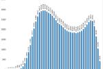 Bộ GD-ĐT lên tiếng về điểm 10 tiếng Anh thi tốt nghiệp THPT tăng đột biến gây xôn xao